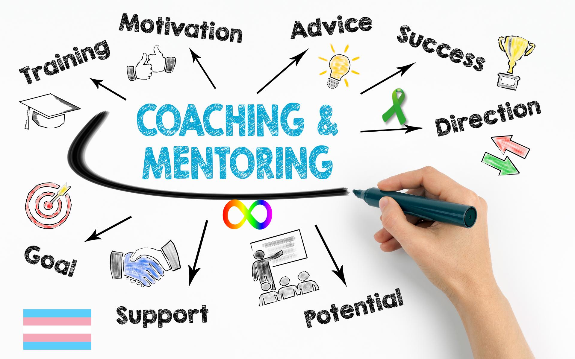 Jack A Ori MSW Advocacy Coach & Author - Coaching Services